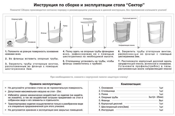 инструкция и ее элементы